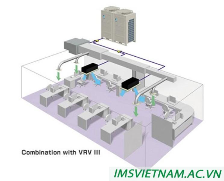 Vệ sinh máy lạnh công nghiệp ở Phường Hiệp Thành
