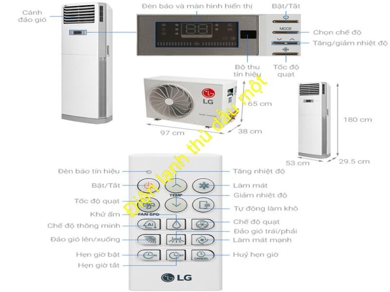 Dịch vụ vệ sinh máy lạnh công nghiệp ở Phường Phú Cường